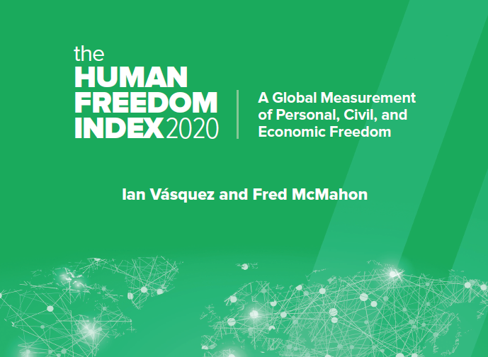 Personal Freedom on the Decline Worldwide and India: Human Freedom Index 2020