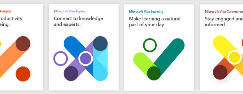 Microsoft Viva  – discover what it means in the Digital Age