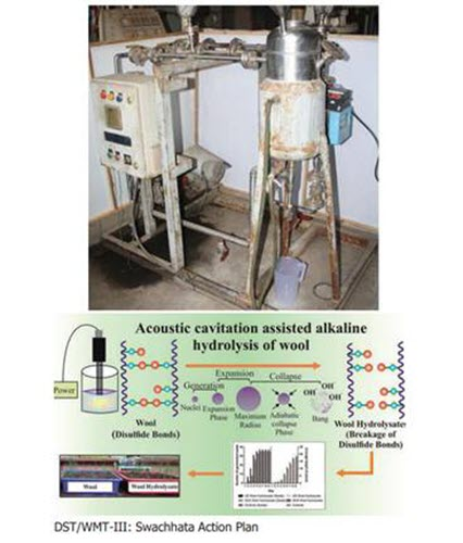 A new method developed to convert poultry feather & wool waste to animal feed & fertilizer