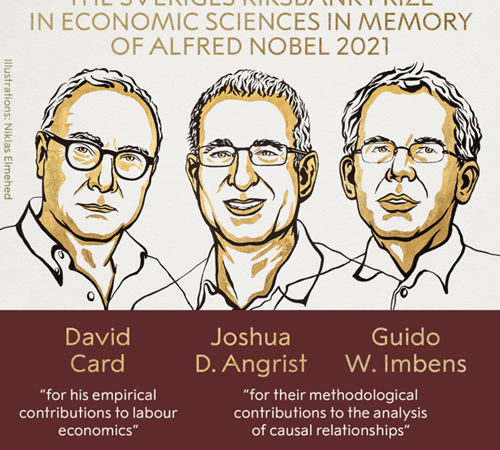 The 2021 Nobel Prize in Economic Sciences is awarded  to David Card, Joshua D. Angrist and Guido W. Imbens.