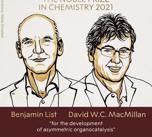 The Nobel Prize in chemistry 2021 is awarded to Benjamin List and David W.C. MacMillan